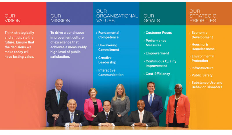 Board of County Commissioners and Palm Beach County Administrator Vision, Mission, Values, Goals and Strategic Priorities