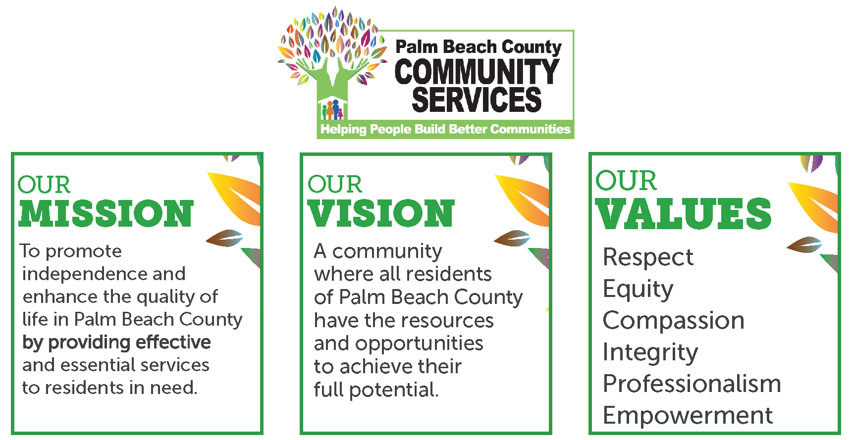 Community Services - Mission, Vision, Values