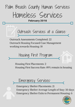 Homeless Services February 2016
