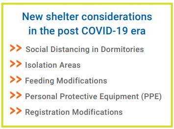 Shelter COVID-19 Era Webpage.png